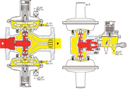 Регулятор давления газа серии Dival 507