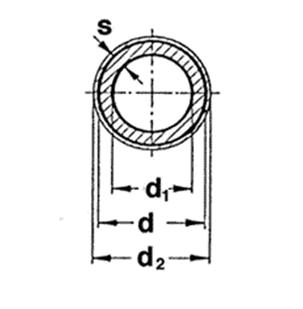 Схема композитных труб Bаnninger
